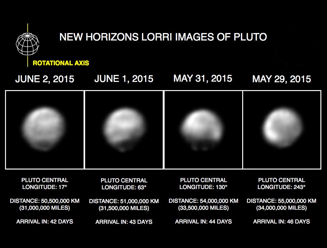 New Horizons : objectif Pluton 7MOuiqYR