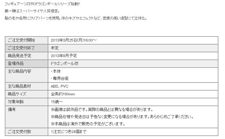 [Tamashii Nation]Figuarts Zero - Dragon Ball Kai AbzUuwHR