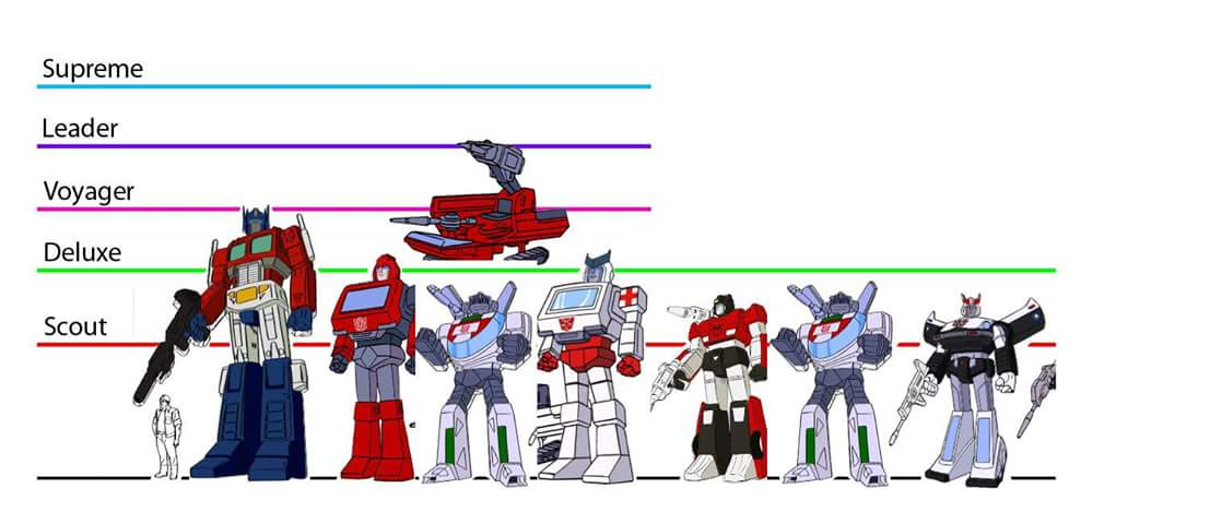 [Voodoo Robots] Produit Tiers - Salus (aka Ratchet/Mécano) & Animus (aka Ironhide/Rhino) Tltiveyg