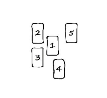 22 Tiradas de Tarot Psicológico A3559cb97187add9c1bcdc41a03a2e5a