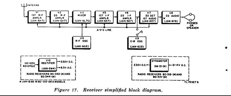 Aмериканский pадиоприёмник BC-342   1943г. выпуска,ещё работает!!!! Strukturnaia_sema_BC-342_800