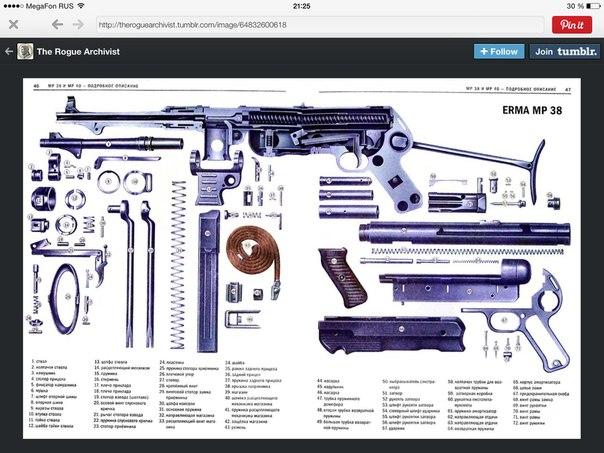 Пистолеты-пулемёты,автоматы 1aftLfvOScY