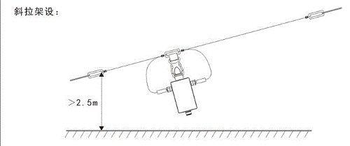 Антенна на диапазон 80 метров - Страница 2 Vyndom_yz_Kytaia_500