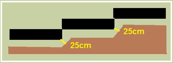 Création d'un escalier Sans_t11