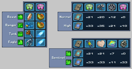 Tune Up Recipes and Materials Usage Charts BexH5