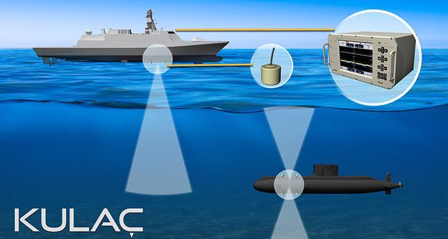 الشركة التركية للصناعات العسكرية تبدأ تصدير أجهزة مساعدة للغواصات 1457967096372