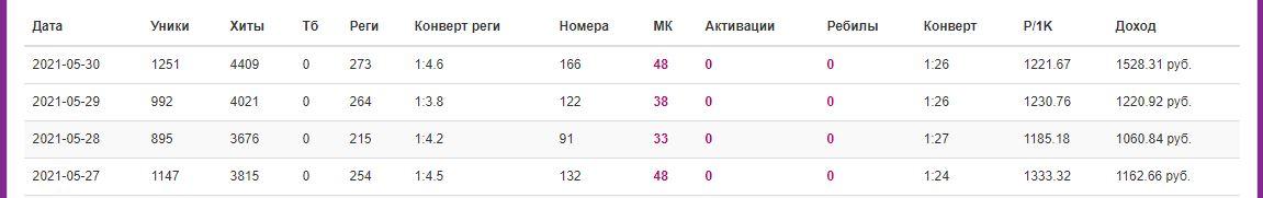 Автоматизированная схема с прибылью от 1500 - 2000 руб. сутки MeuPc