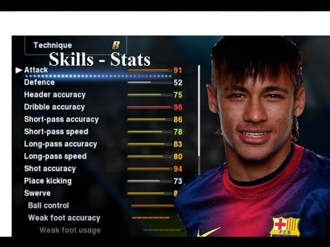 Will Neymar become the next Messi/Ronaldo best in the world? 0