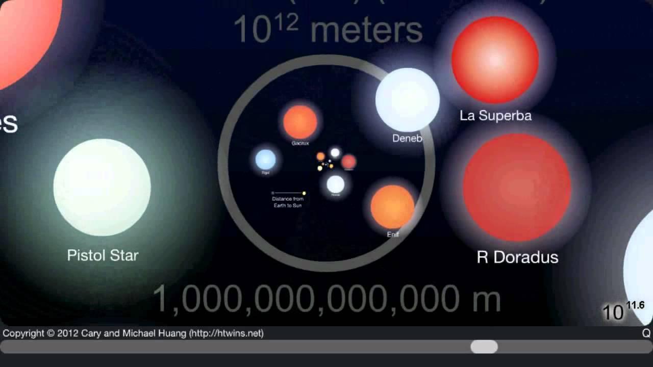 La taille de l'univers Maxresdefault