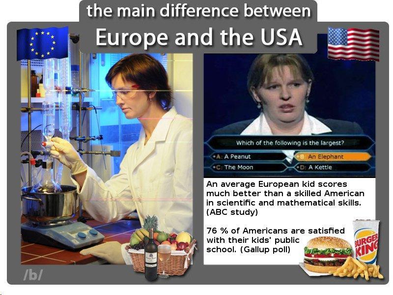 Europe vs USA 920