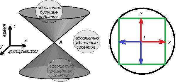 Подобие рунных и научных моделей. - Страница 4 4d4b96981e46