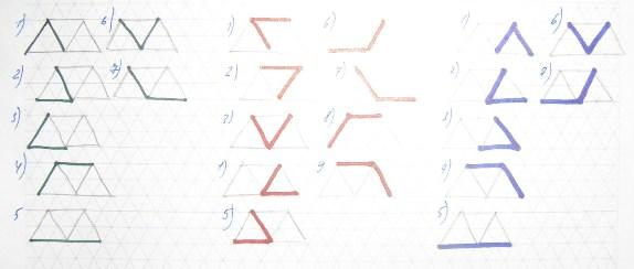 Классификация рун на основании метода дополнений. 8cb19ff18807
