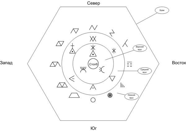 Магический числовой шестиугольник 875f83bdecc6