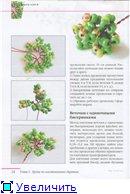 деревья-бисер 25d15f135a1ct