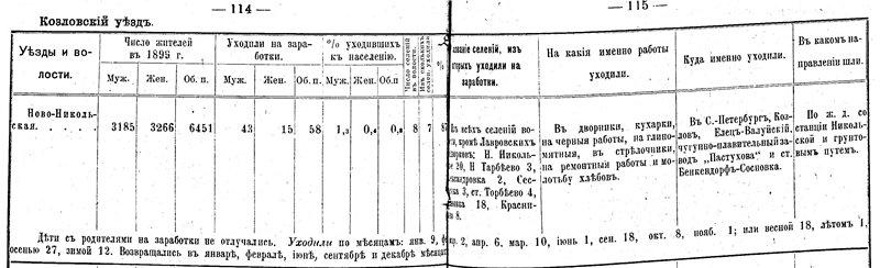 Ново-Никольская волость: 6c737ba04c73