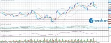 Аналитика от компании ForexMart 8d175ba2e117t