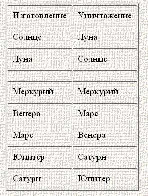 Магия латинских квадратов 28a27fc2be6a