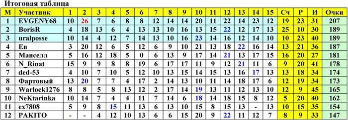 Лига 1 (Франция) - Страница 10 086e7f80d0d2