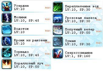 Твик Игры(Новые Иконки Скиллов) 0b362e3dd6b6