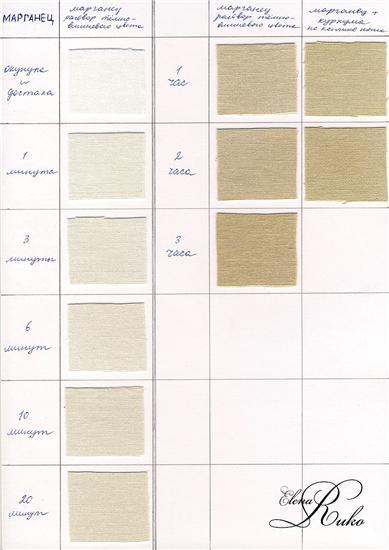 Тильды: подготовка материала - окрашивание ткани B8f940a900a6t