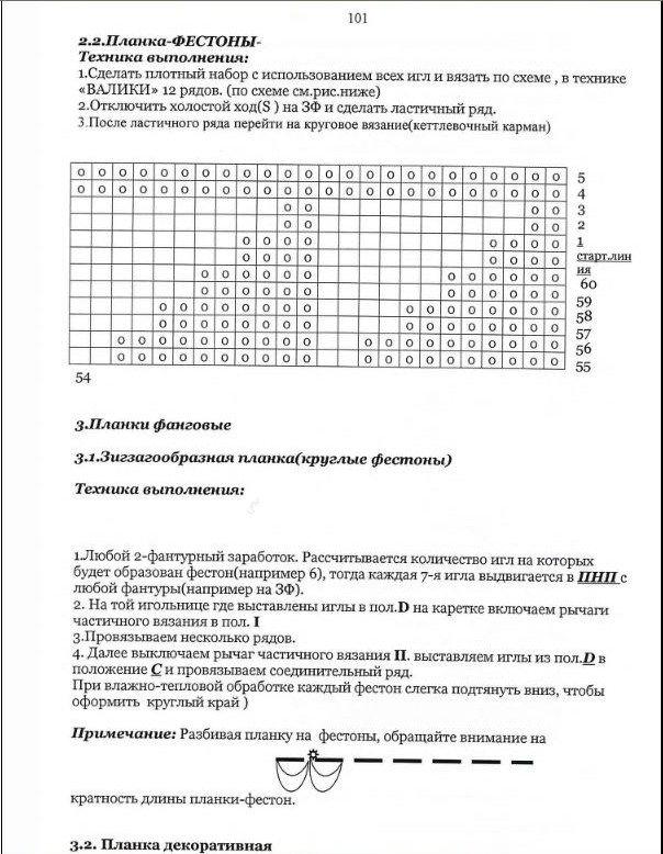 Начальный курс по обучению вязания на вязальной машине SILVER REED   - Страница 5 0f320135a8a8