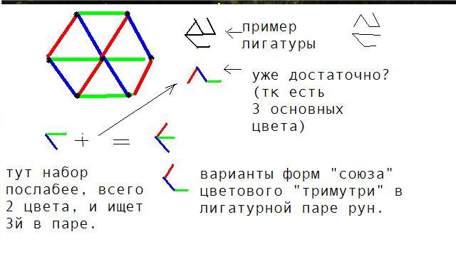 Предположения, гипотезы и догадки - Страница 12 F3f5bbe8d570