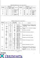"""Звукоусилительная станция """"3С-25"""" (переносная). C07f789064e7t"""