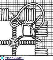 ВИДЫ ЭЛЕМЕНТОВ ТЕХНИКИ ХАРДАНГЕР (Hardanger) Eb9c6e50badct