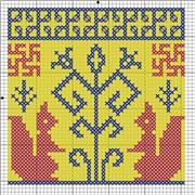 Славянская обережная вышивка 27939721bd17t