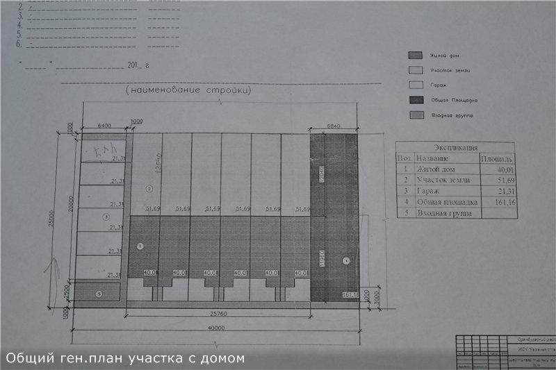 Строительство по сертификатам в ЖСК Казачья станица 7d66e225b5dd