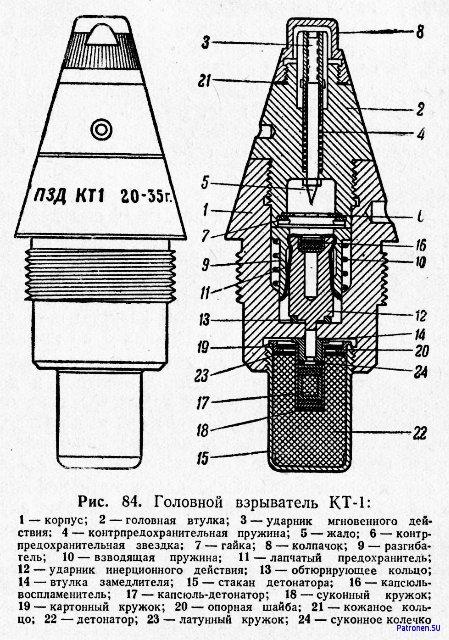 Бронебойные калиберные снаряды 45-мм противотанковой пушки образца 1937 года (53-К) F29879d0930a