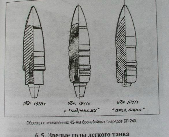 Бронебойные калиберные снаряды 45-мм противотанковой пушки образца 1937 года (53-К) 9983c521fcf2