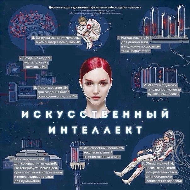 Бессмертие как физическое явление - Страница 8 389629f5d60f