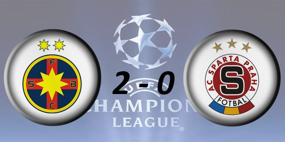 Лига чемпионов УЕФА 2016/2017 6f9fdba85b7c