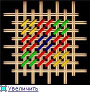 Словарь вышивальных терминов. 64a7c3a0a8cct