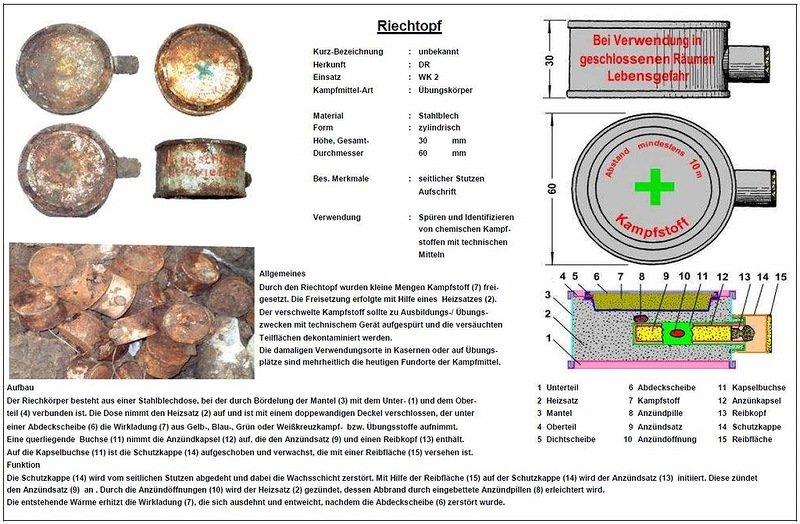 Немецкая учебно-тренировочная химическая шашка (корпус) 93a45b5f5555