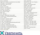 Карты ниток, таблицы перевода и расчет ниток 850a858ed602t