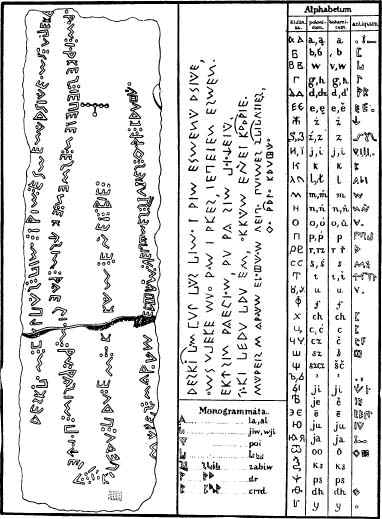 Артефакты и исторические памятники Da8f5e5009fb