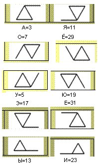 РУННАЯ грамматика - Страница 2 E894438fc6a6