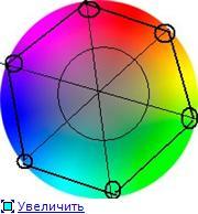 Наши модели и объяснение их понимания - Страница 6 021bc8454641t