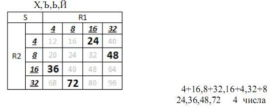 7. Копчиковые сами с собой 5819f5788da6