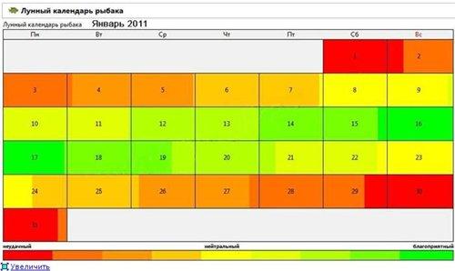 Лунный календарь рыболова 2011. Dc2e52bb9cb9