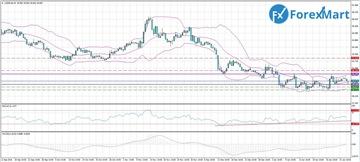 Аналитика от компании ForexMart D48255c996a7t