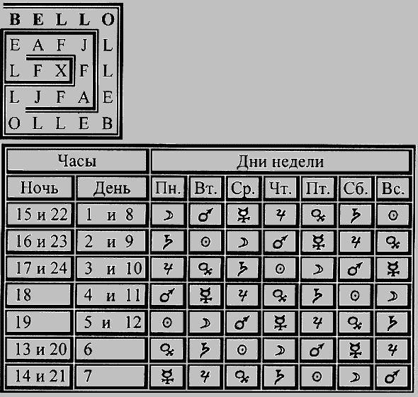 Магия латинских квадратов Ca35610a2967