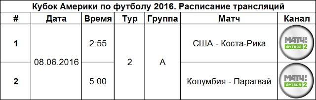 Кубок Америки 2016 C3fb9ab71d59