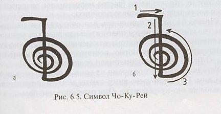 Традиционные символы Рейки 251c2ec3f1ef