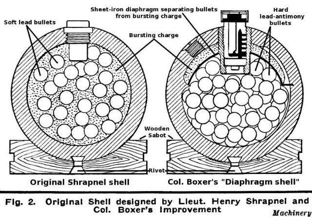 76-ти и 85-ти мм. шрапнельные снаряды (корпуса) 5bfcdd968c0f