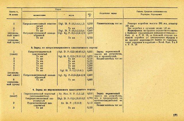 Гильза от 150-мм тяжёлой полевой гаубицы 15 cm sFH 18 B0c2d5b44d75