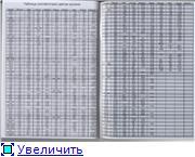 Таблицы перевода нитей. - Страница 2 A06a13a713ddt