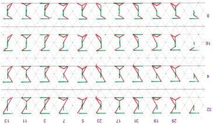 1.Копчиковые и поясничные слоговые руны D80df09cd6a2